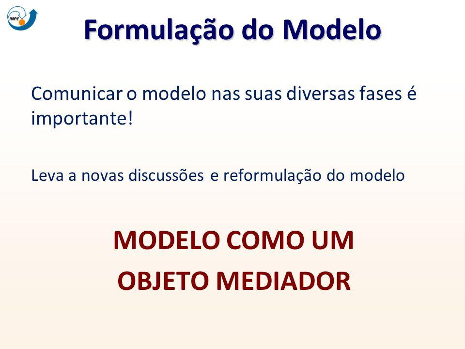 Formulação do Modelo MODELO COMO UM OBJETO MEDIADOR