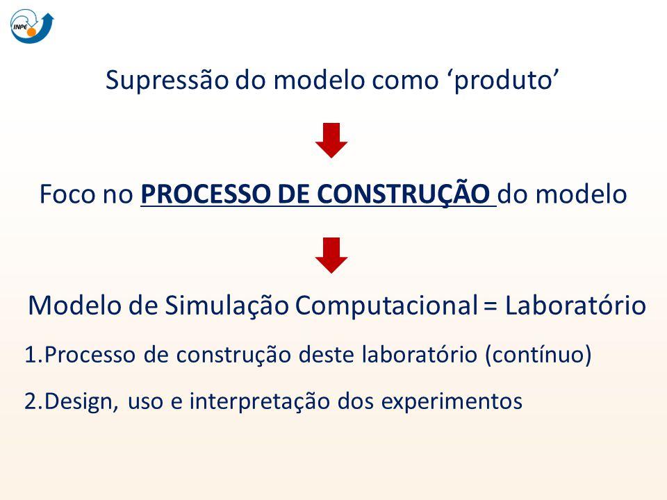 Supressão do modelo como 'produto'