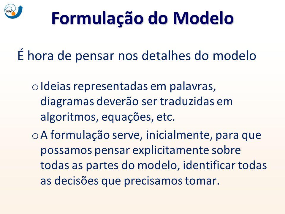 Formulação do Modelo É hora de pensar nos detalhes do modelo