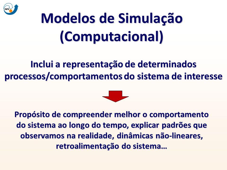 Modelos de Simulação (Computacional)