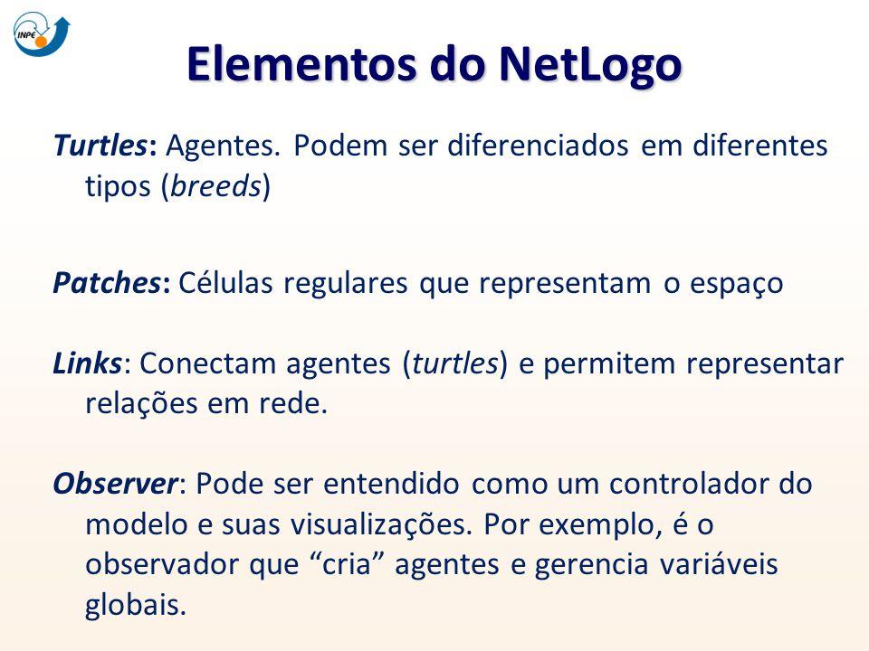Elementos do NetLogo Turtles: Agentes. Podem ser diferenciados em diferentes tipos (breeds) Patches: Células regulares que representam o espaço.