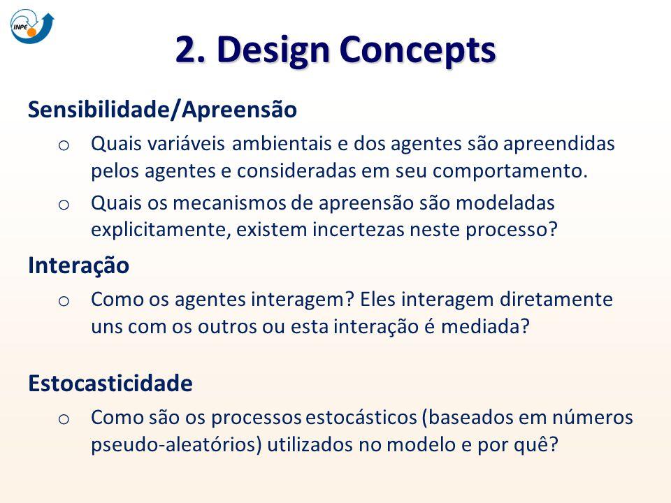 2. Design Concepts Sensibilidade/Apreensão Interação Estocasticidade