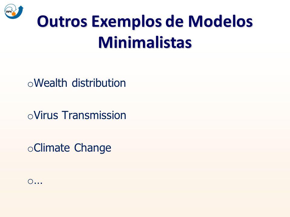 Outros Exemplos de Modelos Minimalistas