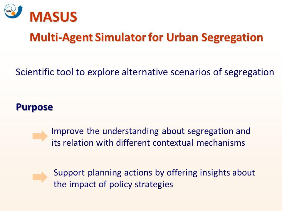 MASUS Multi-Agent Simulator for Urban Segregation Purpose