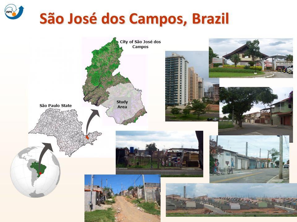 City of São José dos Campos