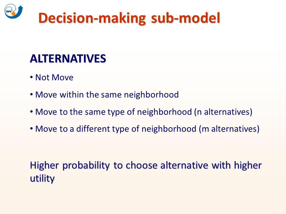 Decision-making sub-model