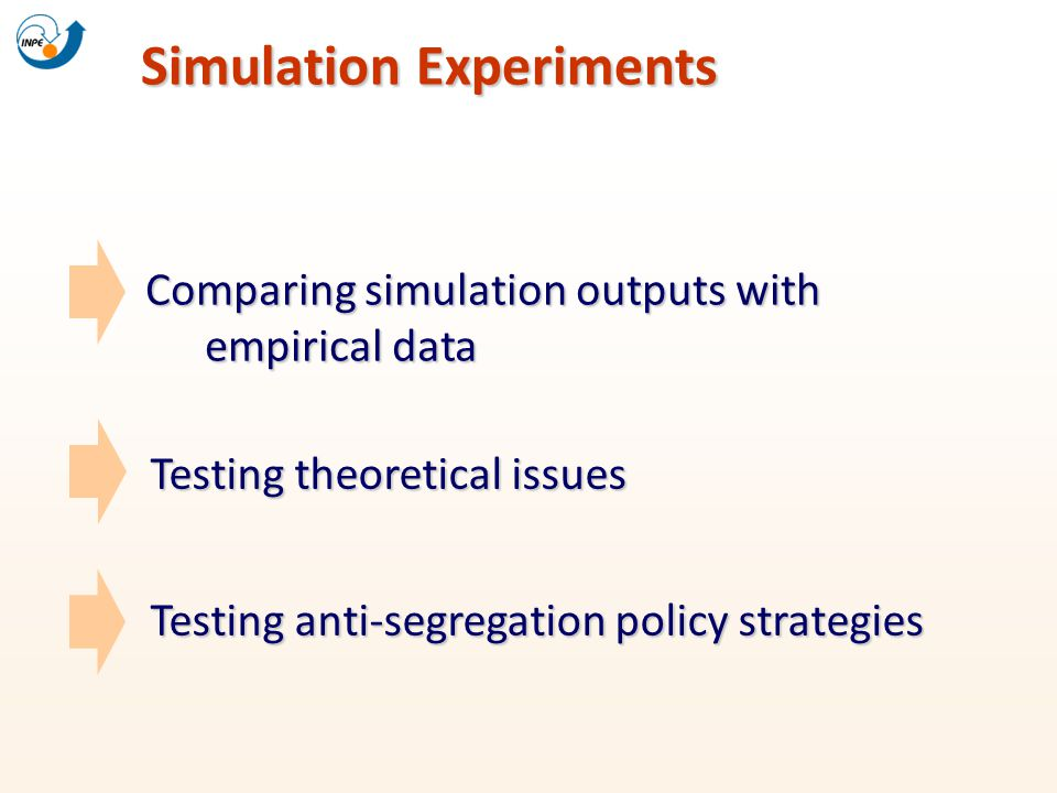 Simulation Experiments