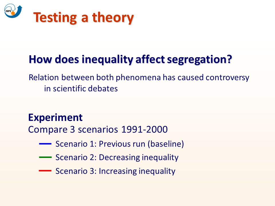 Testing a theory How does inequality affect segregation Experiment