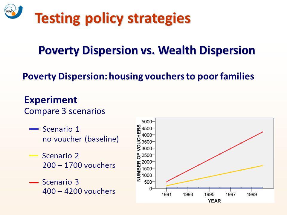Poverty Dispersion vs. Wealth Dispersion