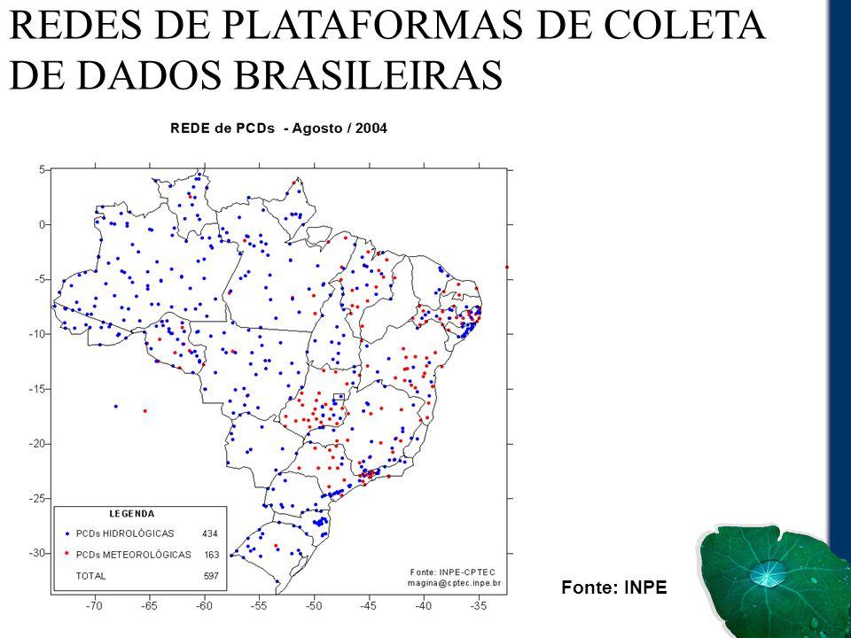 REDES DE PLATAFORMAS DE COLETA DE DADOS BRASILEIRAS