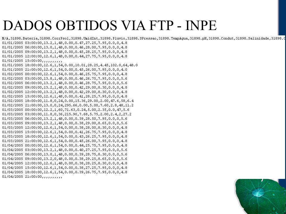 DADOS OBTIDOS VIA FTP - INPE