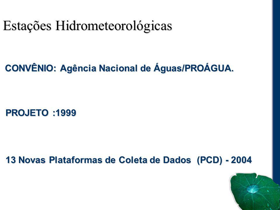 Estações Hidrometeorológicas