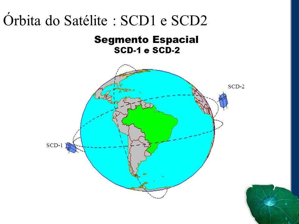 Órbita do Satélite : SCD1 e SCD2