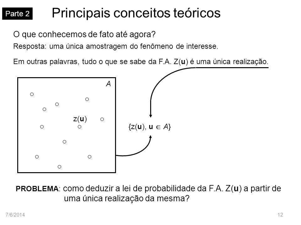 Principais conceitos teóricos