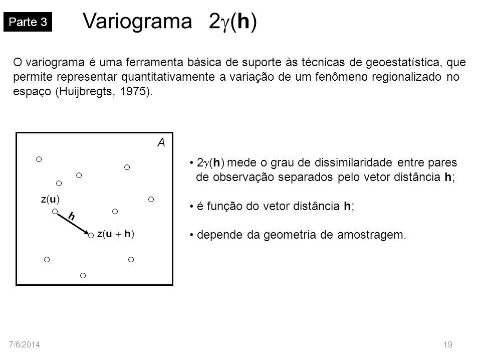Variograma 2g(h) Parte 3. O variograma é uma ferramenta básica de suporte às técnicas de geoestatística, que.