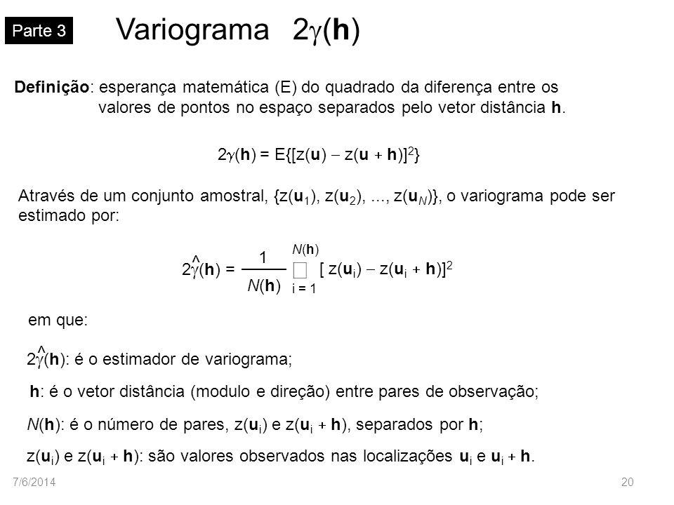 Variograma 2g(h) å ^ ^ Parte 3