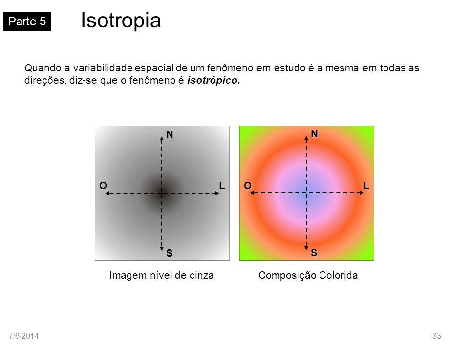 Isotropia Parte 5. Quando a variabilidade espacial de um fenômeno em estudo é a mesma em todas as direções, diz-se que o fenômeno é isotrópico.