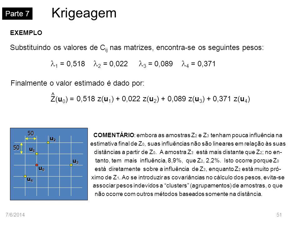 Krigeagem l1 = 0,518 l2 = 0,022 l3 = 0,089 l4 = 0,371 Parte 7