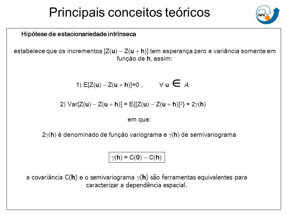 Hipótese de estacionariedade intrínseca