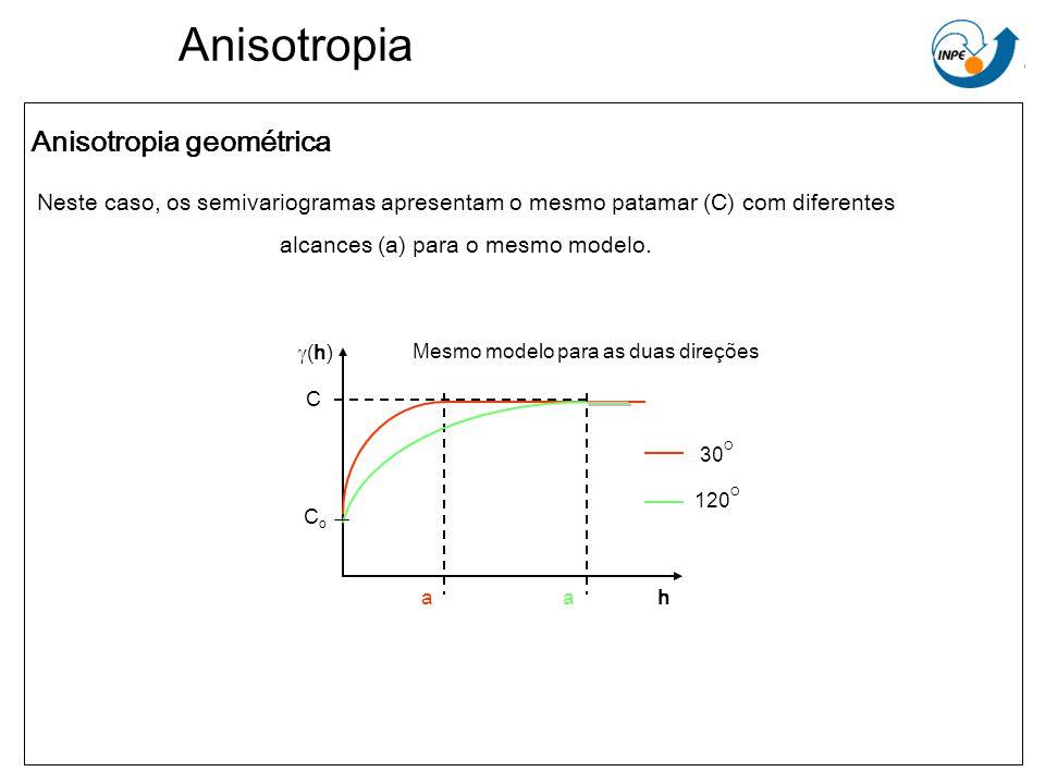 Anisotropia geométrica