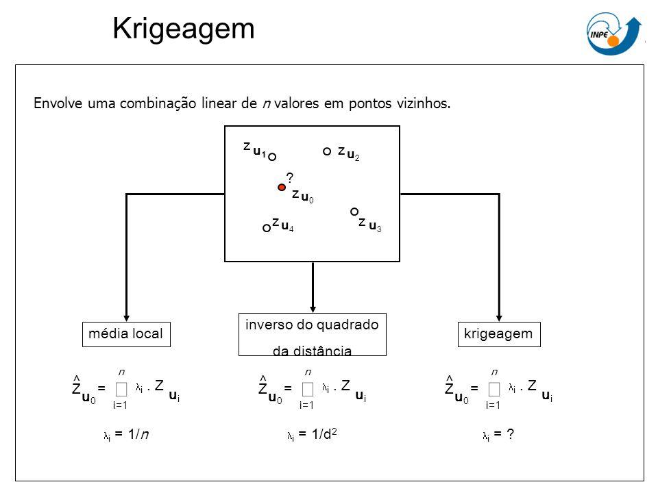 Envolve uma combinação linear de n valores em pontos vizinhos.