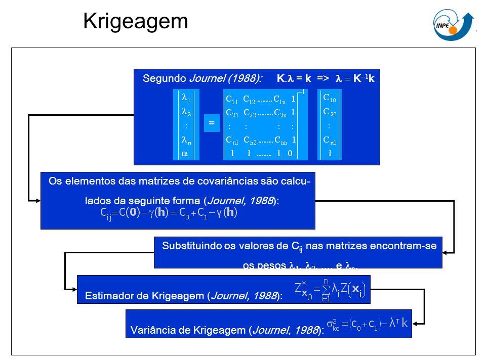 Krigeagem Segundo Journel (1988): K.l = k => K-1k =