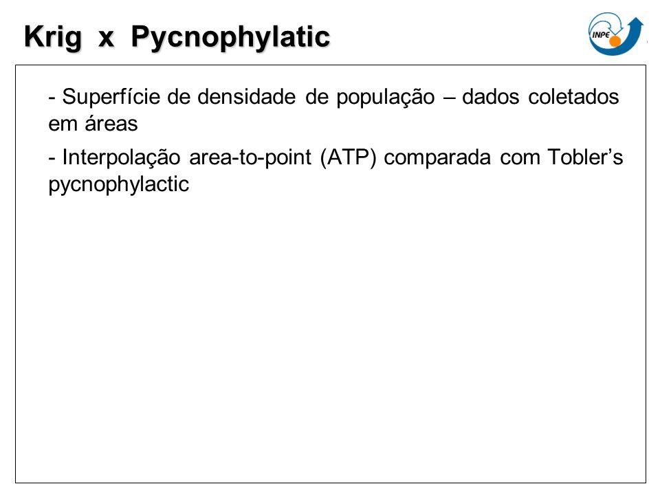 Krig x Pycnophylatic Superfície de densidade de população – dados coletados em áreas.