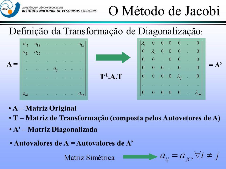 O Método de Jacobi Definição da Transformação de Diagonalização: A =