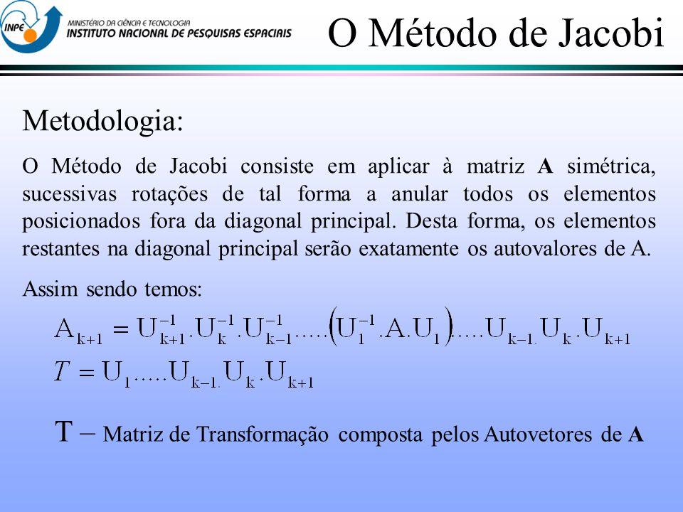 O Método de Jacobi Metodologia: