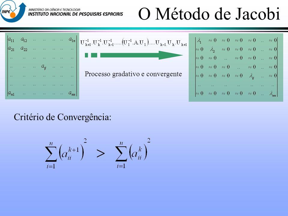 O Método de Jacobi  Critério de Convergência: