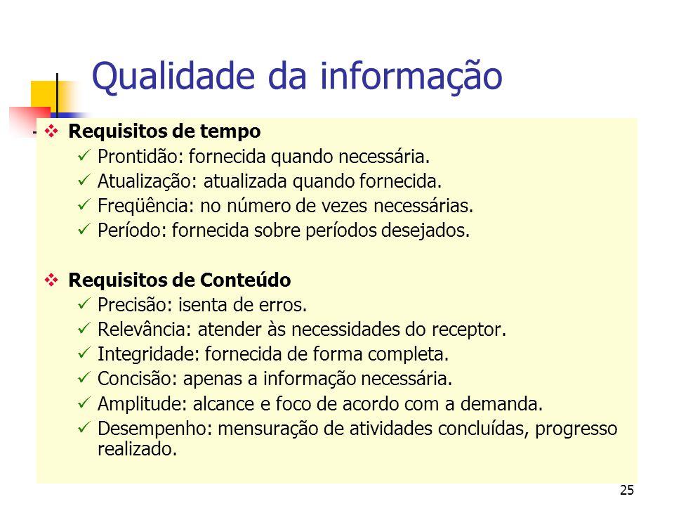 Qualidade da informação