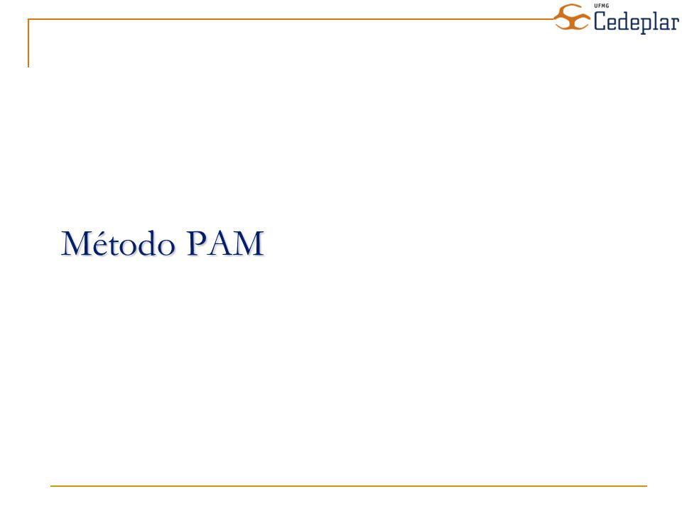 Método PAM