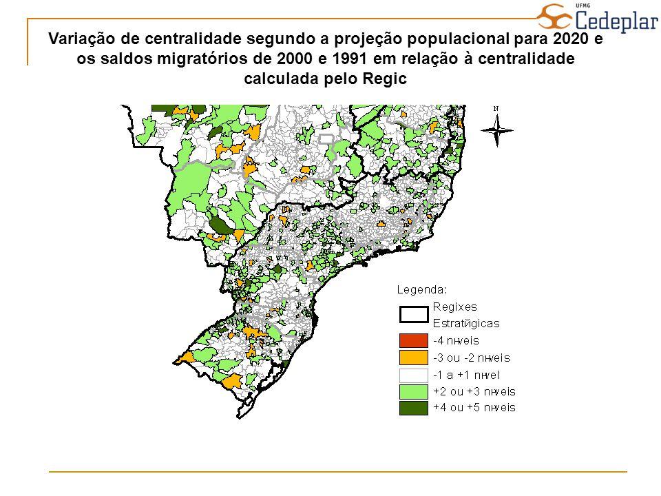 Variação de centralidade segundo a projeção populacional para 2020 e os saldos migratórios de 2000 e 1991 em relação à centralidade calculada pelo Regic