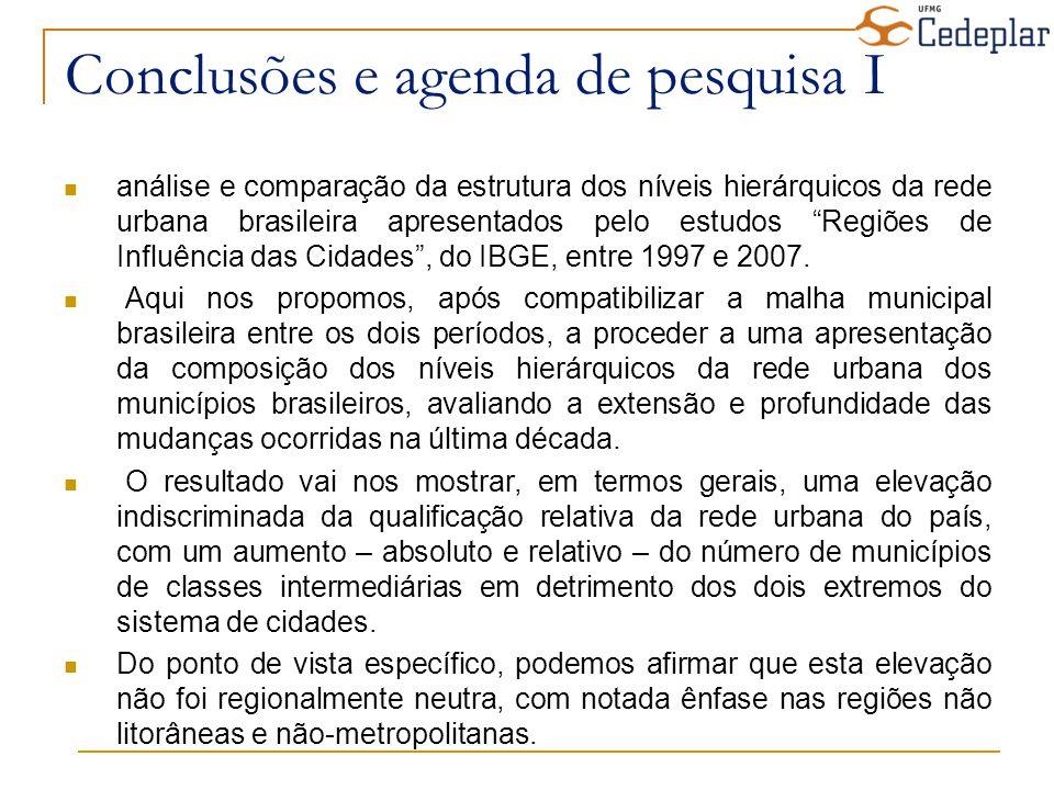 Conclusões e agenda de pesquisa I
