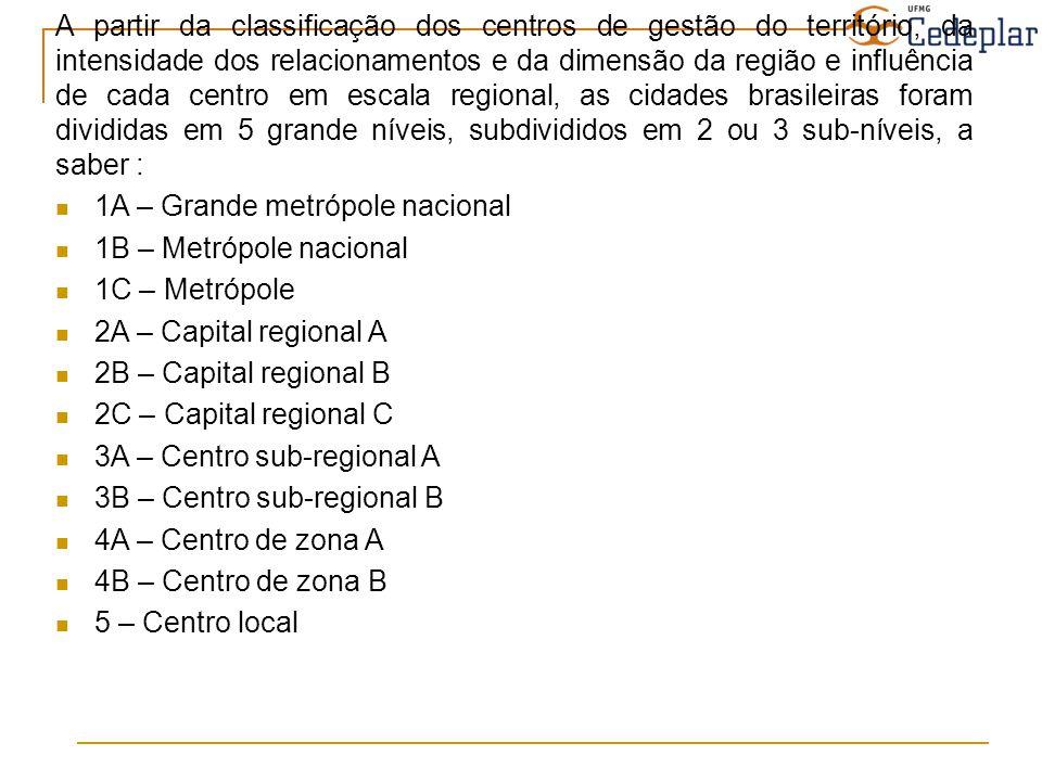 A partir da classificação dos centros de gestão do território, da intensidade dos relacionamentos e da dimensão da região e influência de cada centro em escala regional, as cidades brasileiras foram divididas em 5 grande níveis, subdivididos em 2 ou 3 sub-níveis, a saber :