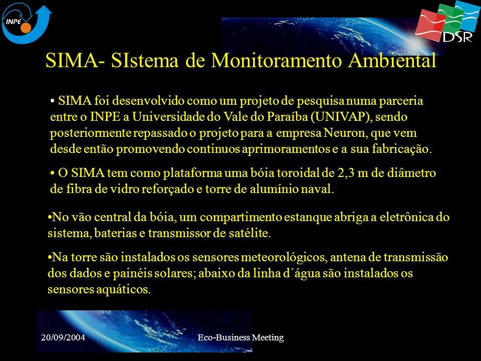 SIMA- SIstema de Monitoramento Ambiental