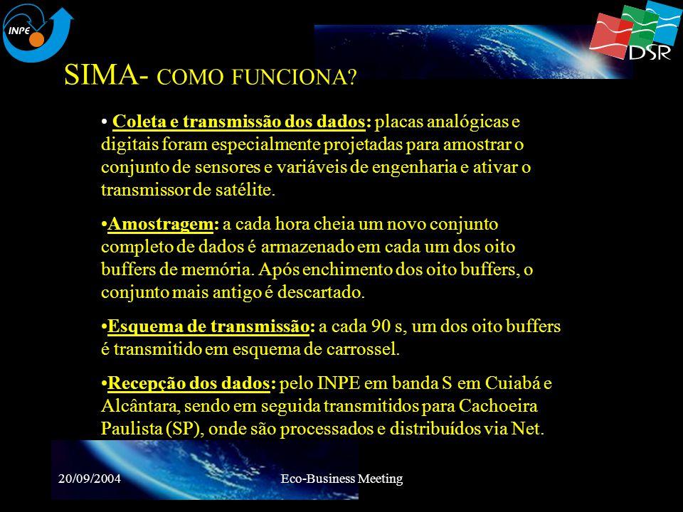 SIMA- COMO FUNCIONA