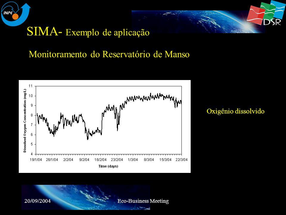 SIMA- Exemplo de aplicação