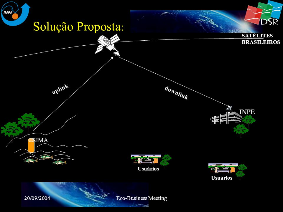 Solução Proposta: INPE uplink downlink SIMA SATÉLITES BRASILEIROS