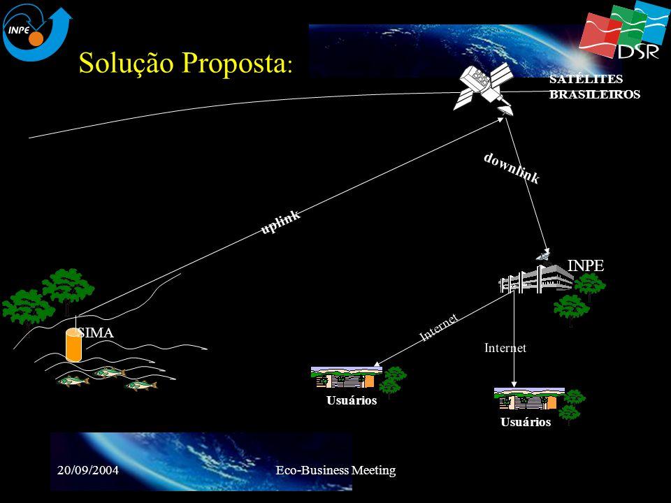 Solução Proposta: INPE downlink uplink SIMA SATÉLITES BRASILEIROS