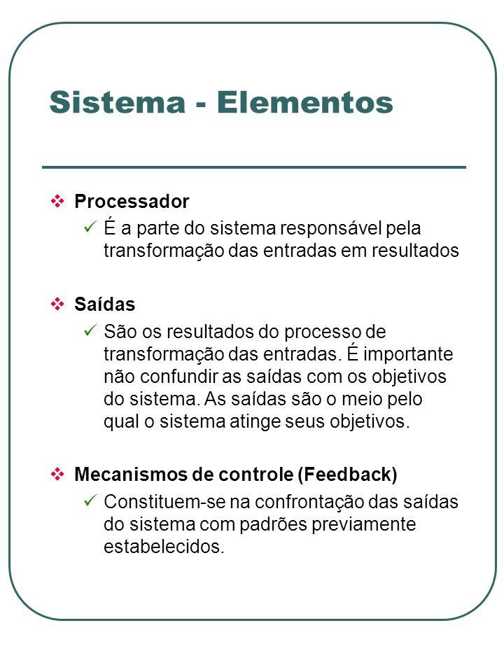 Sistema - Elementos Processador