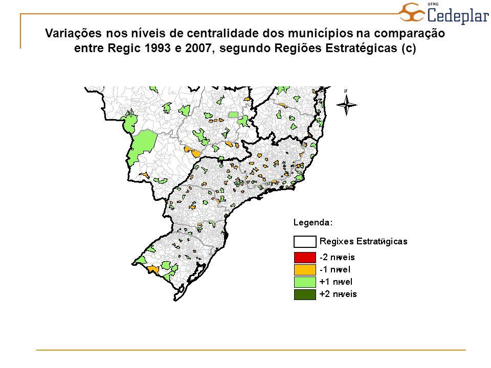 Variações nos níveis de centralidade dos municípios na comparação entre Regic 1993 e 2007, segundo Regiões Estratégicas (c)