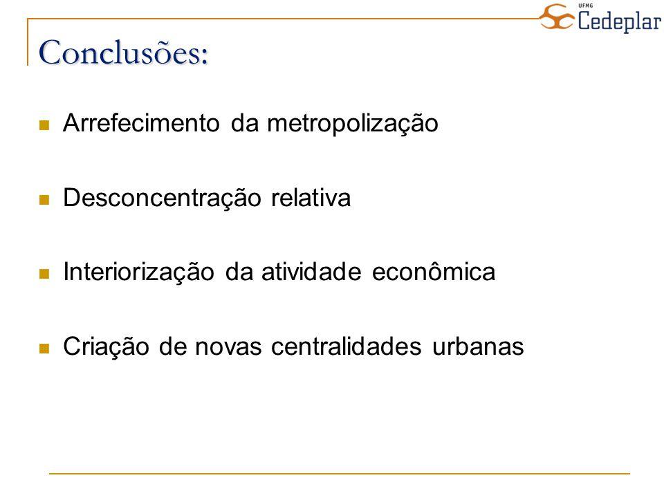 Conclusões: Arrefecimento da metropolização Desconcentração relativa