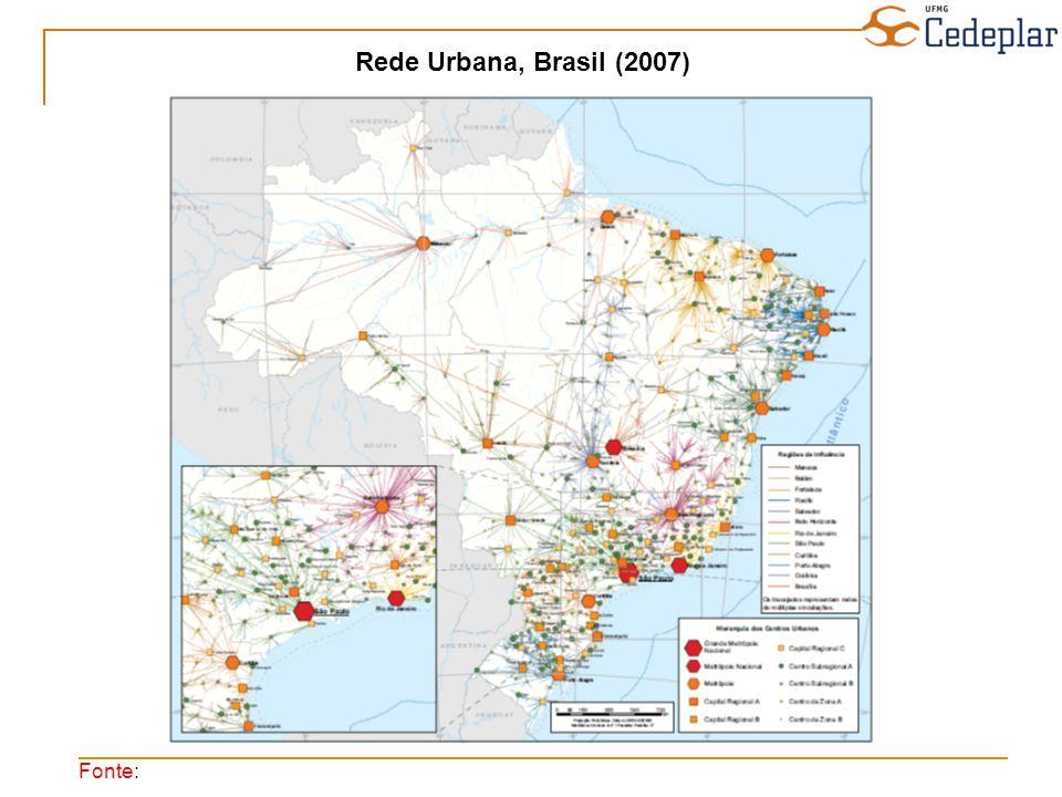 Rede Urbana, Brasil (2007) Fonte:
