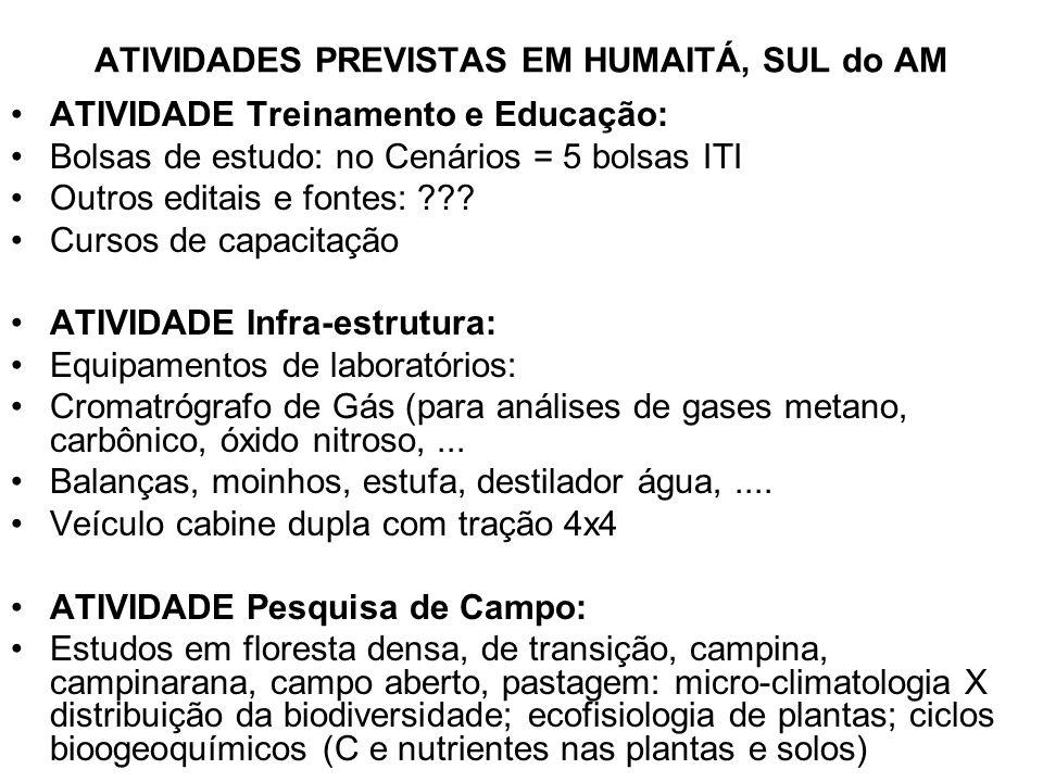ATIVIDADES PREVISTAS EM HUMAITÁ, SUL do AM