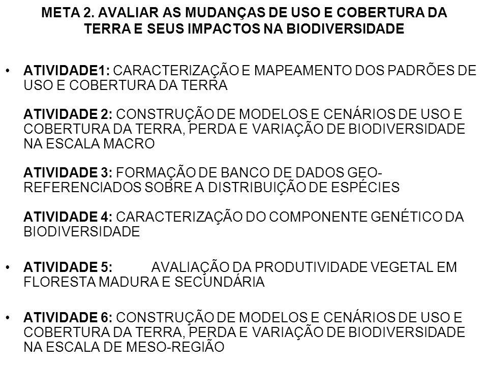 META 2. AVALIAR AS MUDANÇAS DE USO E COBERTURA DA TERRA E SEUS IMPACTOS NA BIODIVERSIDADE