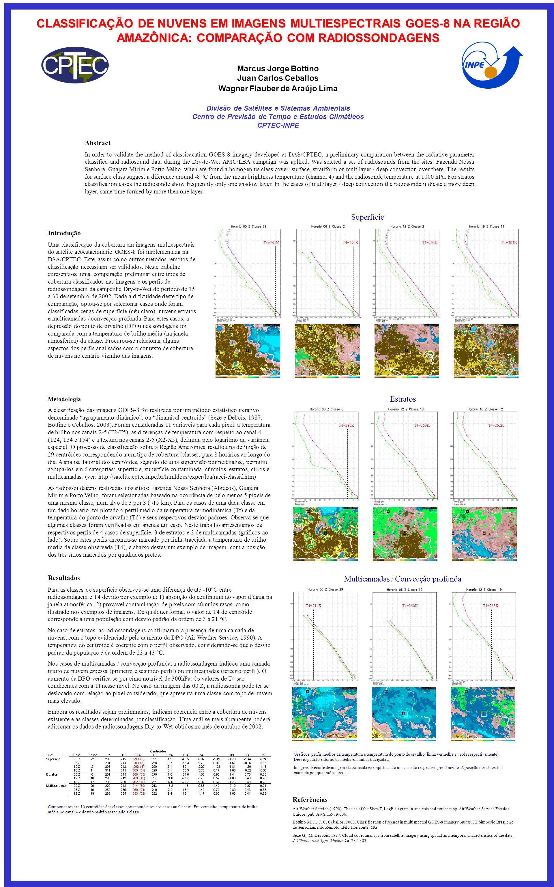 CLASSIFICAÇÃO DE NUVENS EM IMAGENS MULTIESPECTRAIS GOES-8 NA REGIÃO AMAZÔNICA: COMPARAÇÃO COM RADIOSSONDAGENS