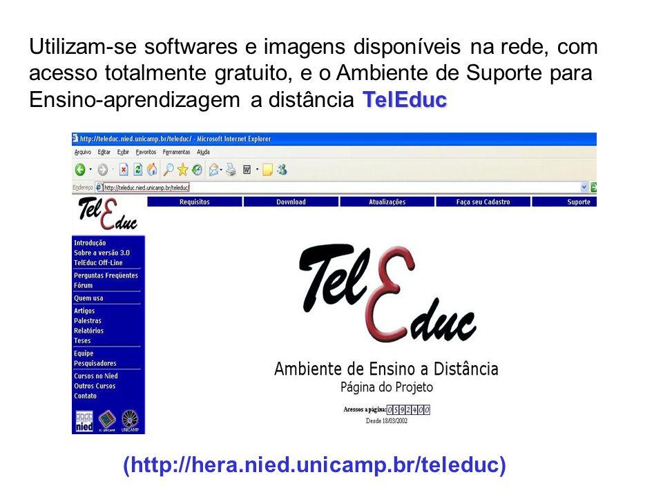Utilizam-se softwares e imagens disponíveis na rede, com acesso totalmente gratuito, e o Ambiente de Suporte para Ensino-aprendizagem a distância TelEduc
