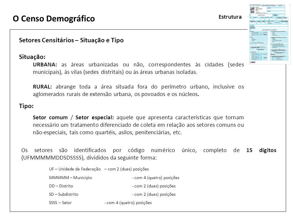 O Censo Demográfico Setores Censitários – Situação e Tipo Situação: