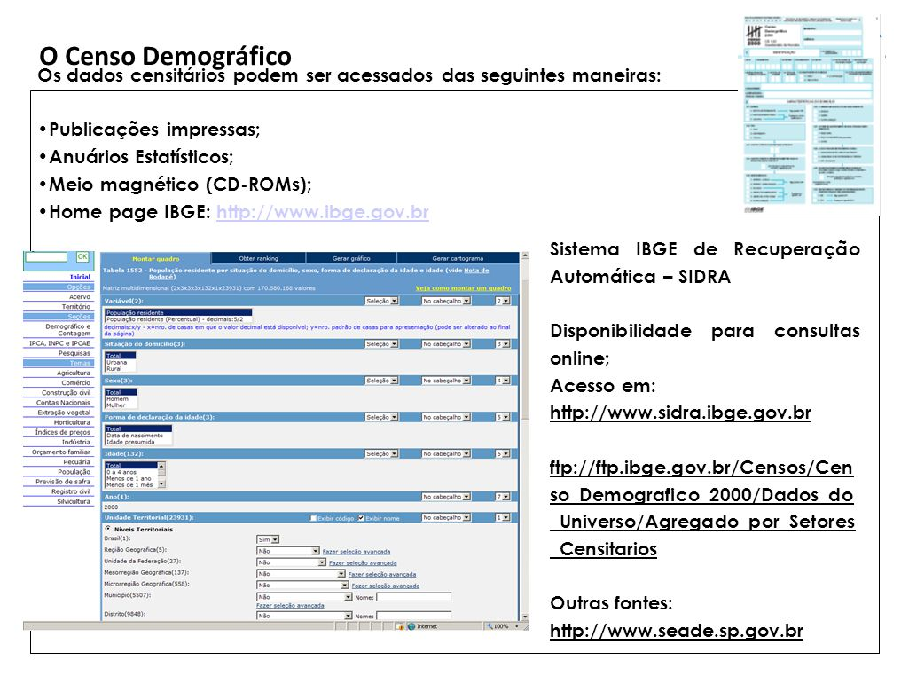 O Censo Demográfico Os dados censitários podem ser acessados das seguintes maneiras: Publicações impressas;